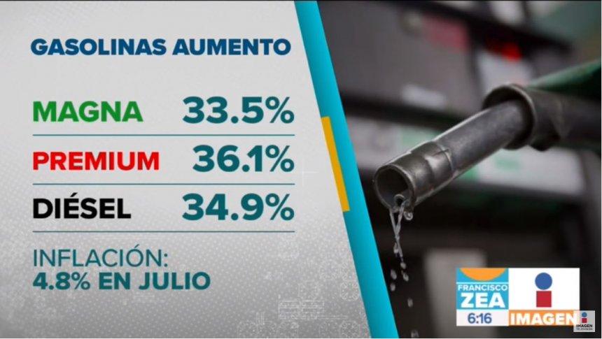 ¡Los precios de la gasolina se incrementan!