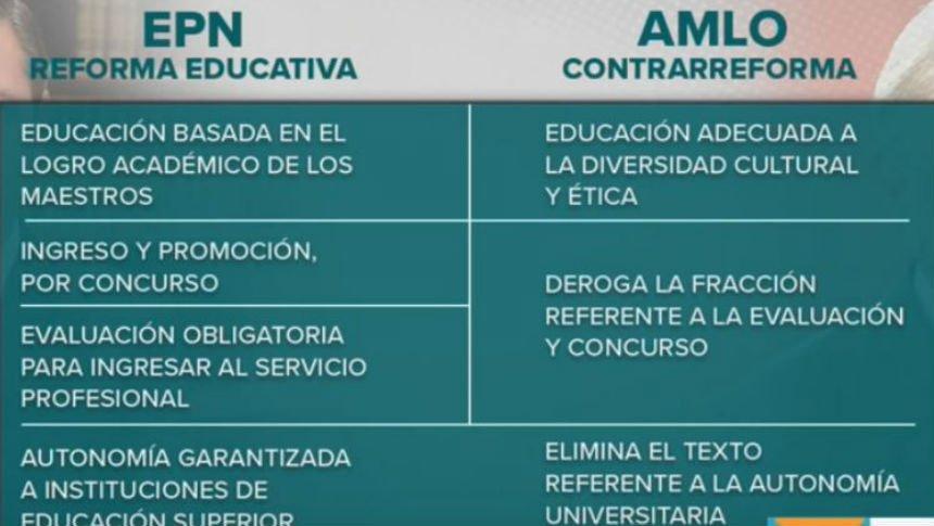 Diferencia entre Reforma Educativa de EPN y de AMLO