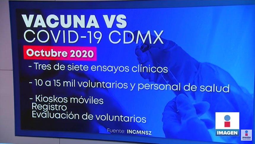 Vacuna contra Covid será probada en tres alcaldías de CDMX